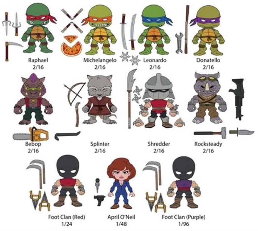 Loyal Subjects Teenage Mutant Ninja Turtles Series 1